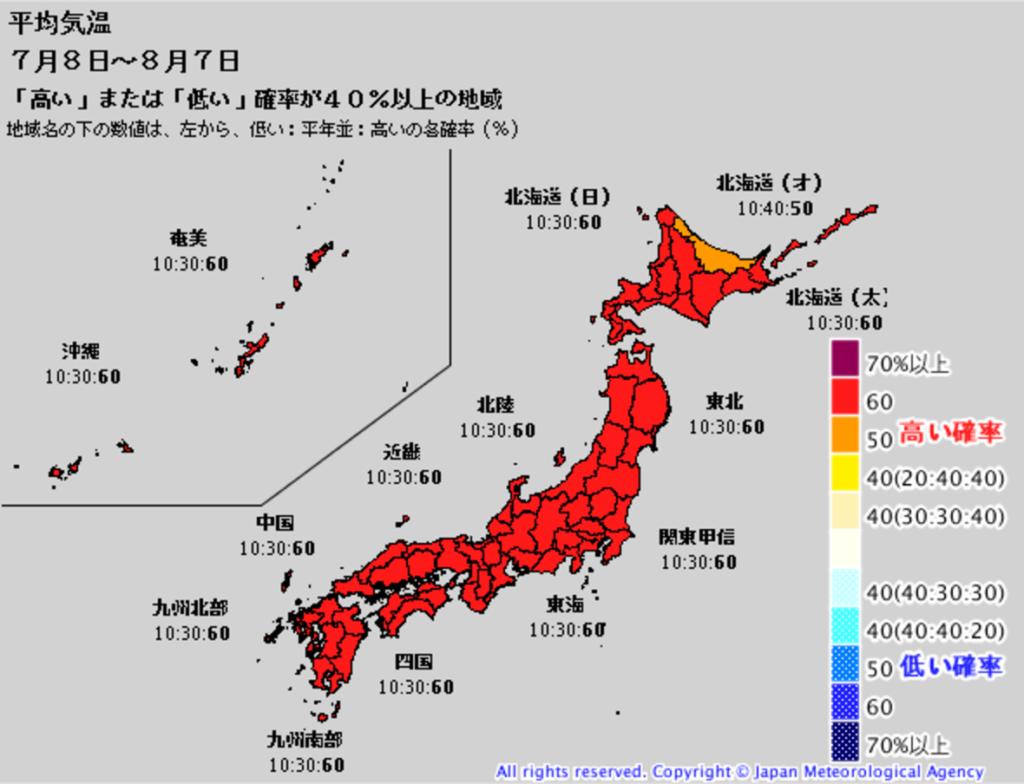 平均気温(7月)
