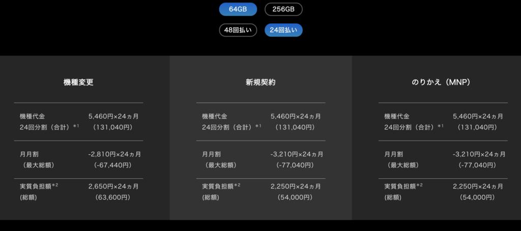 SoftBank料金表