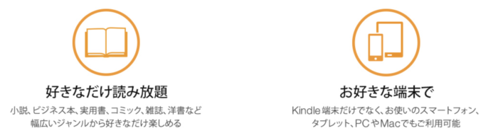 kindle Unlimitedのサービス